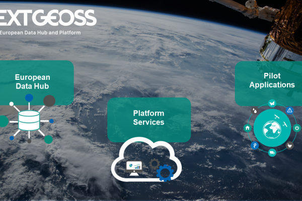 NextGEOSS service categories